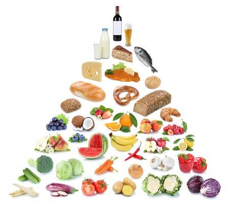 Λιποίδημα και Διατροφή